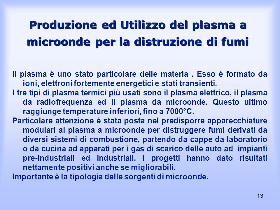 Produzione ed Utilizzo del plasma a microonde per la distruzione di fumi