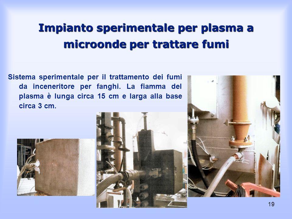 Impianto sperimentale per plasma a microonde per trattare fumi