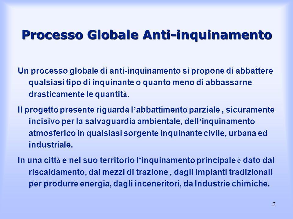 Processo Globale Anti-inquinamento
