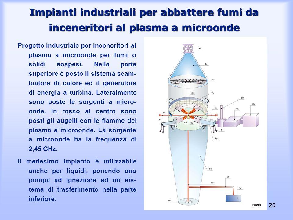 Impianti industriali per abbattere fumi da inceneritori al plasma a microonde