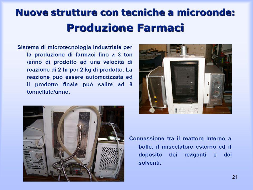 Nuove strutture con tecniche a microonde: Produzione Farmaci