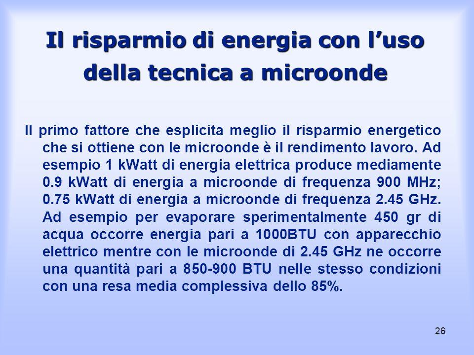 Il risparmio di energia con l'uso della tecnica a microonde