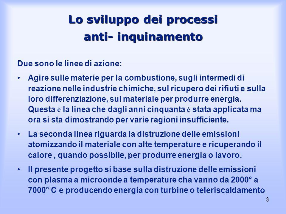 Lo sviluppo dei processi anti- inquinamento