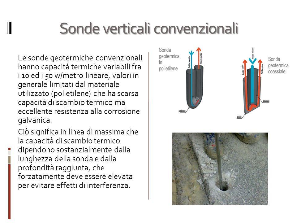 Sonde verticali convenzionali