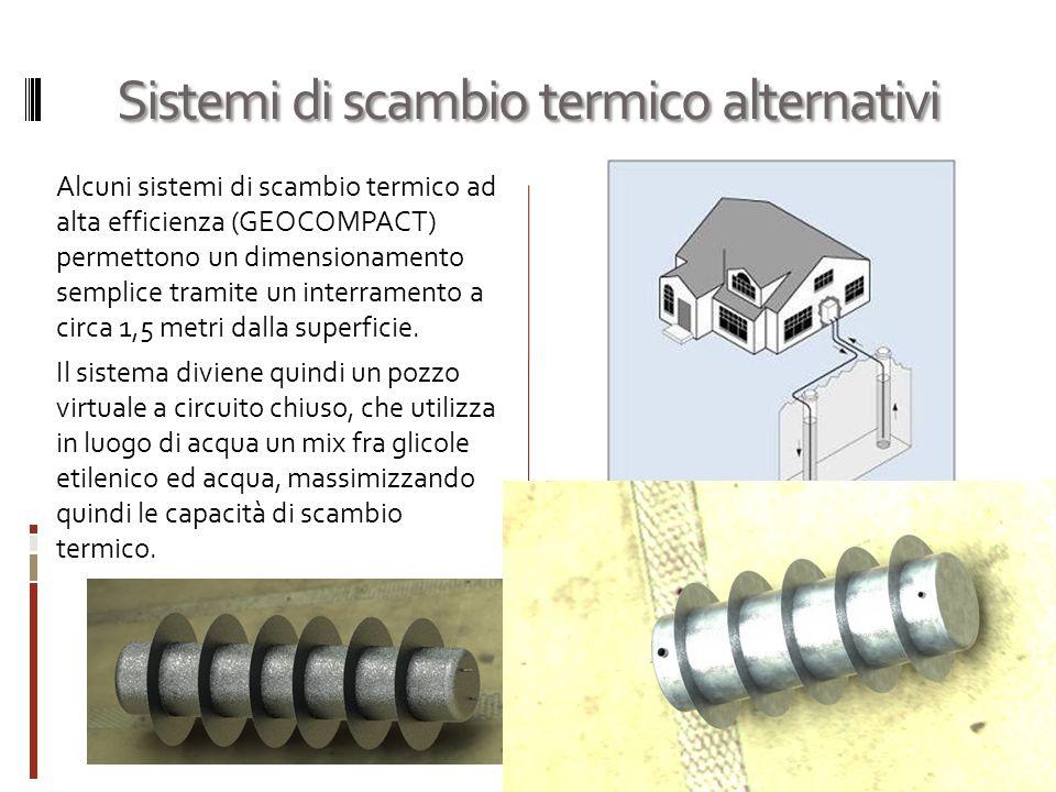 Sistemi di scambio termico alternativi