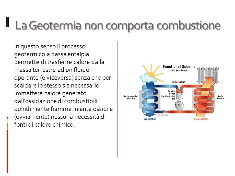 La Geotermia non comporta combustione