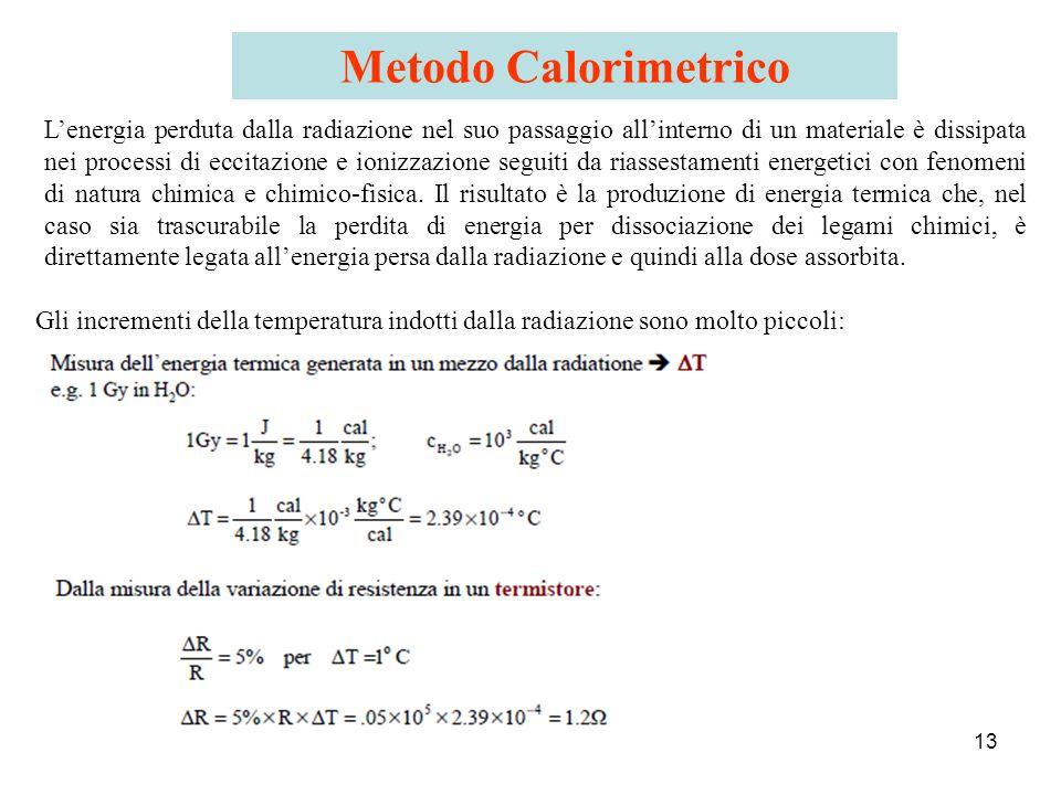 Metodo Calorimetrico