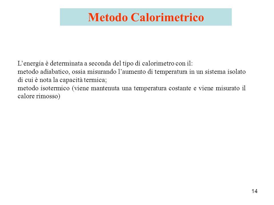 Metodo CalorimetricoL'energia è determinata a seconda del tipo di calorimetro con il:
