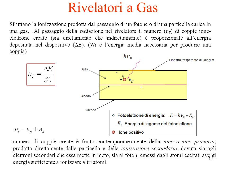 Rivelatori a Gas nt = np + ns