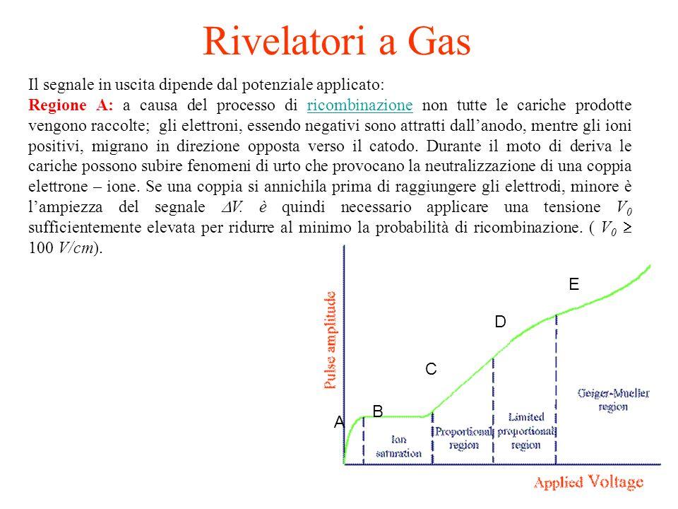 Rivelatori a Gas Il segnale in uscita dipende dal potenziale applicato: