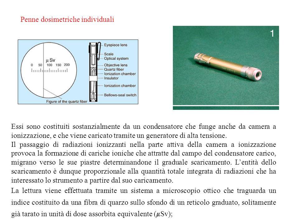Penne dosimetriche individuali