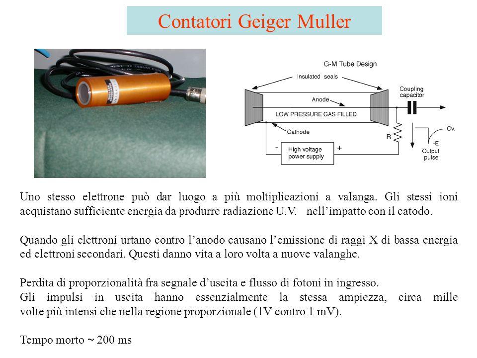 Contatori Geiger Muller