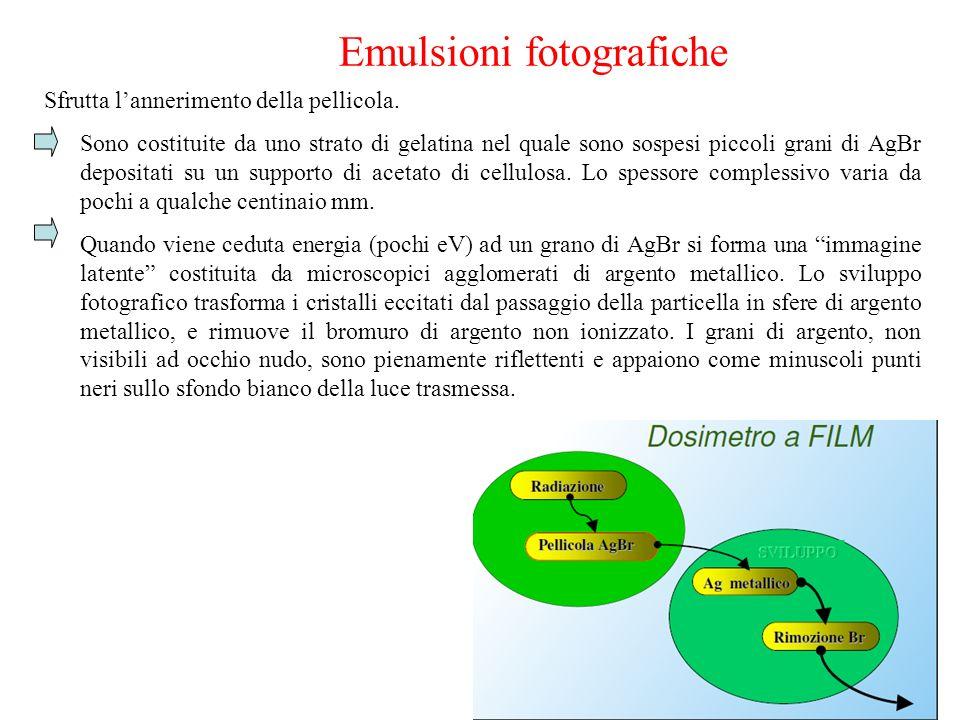 Emulsioni fotografiche