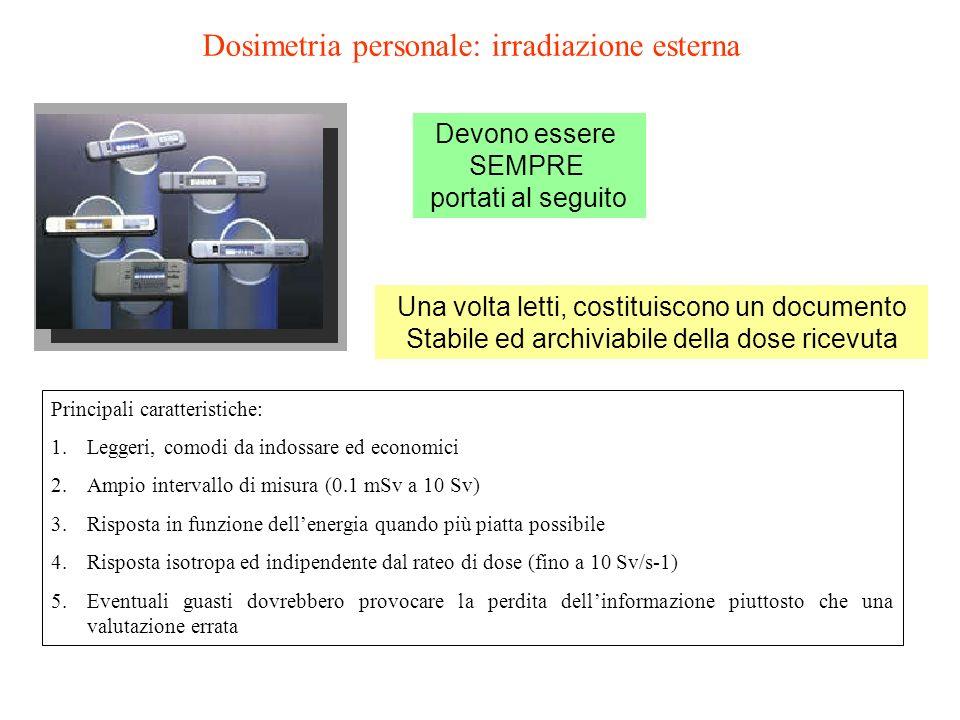 Dosimetria personale: irradiazione esterna