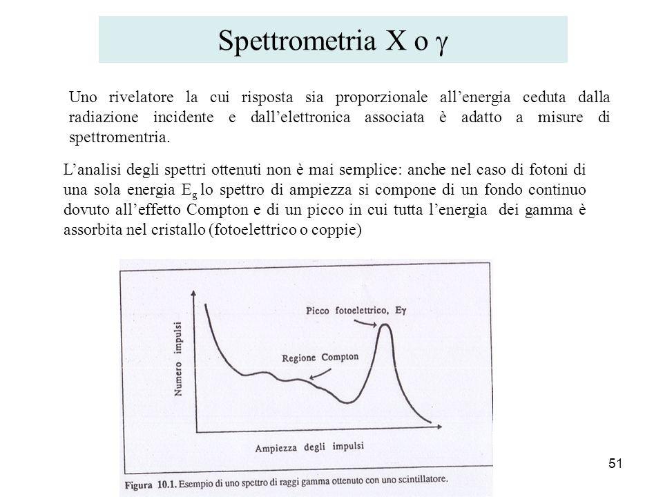 Spettrometria X o g