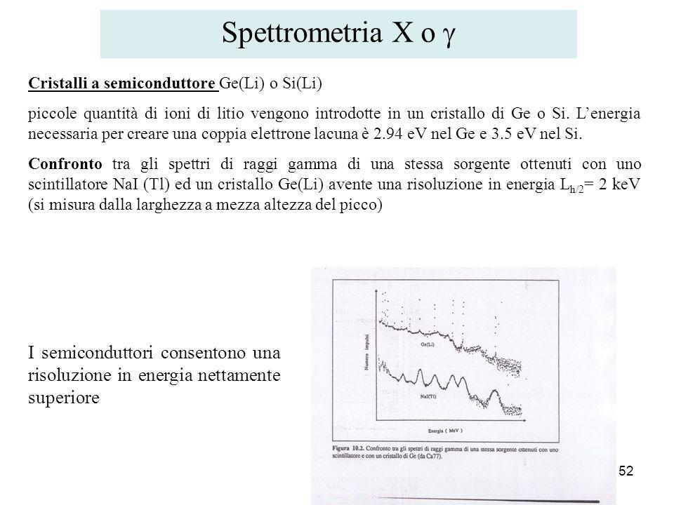 Spettrometria X o g Cristalli a semiconduttore Ge(Li) o Si(Li)
