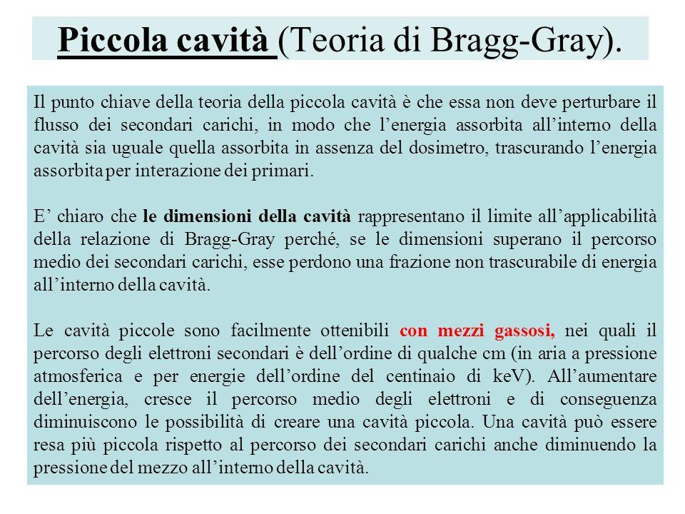 Piccola cavità (Teoria di Bragg-Gray).