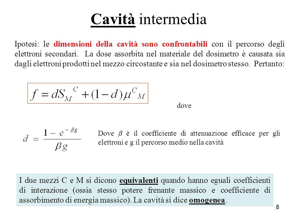 Cavità intermedia