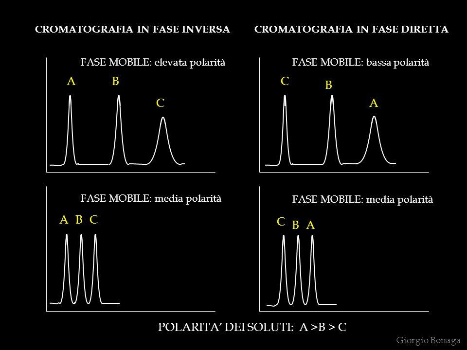 CROMATOGRAFIA IN FASE INVERSA CROMATOGRAFIA IN FASE DIRETTA