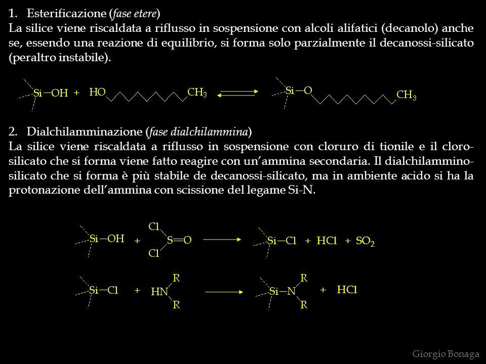1. Esterificazione (fase etere)
