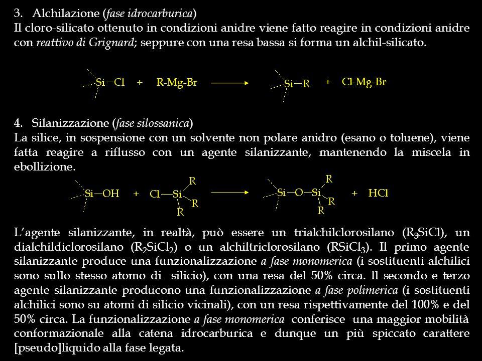 3. Alchilazione (fase idrocarburica)
