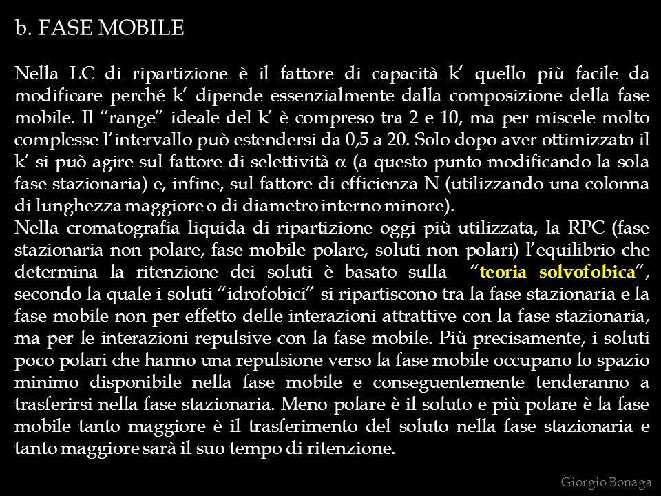 b. FASE MOBILE