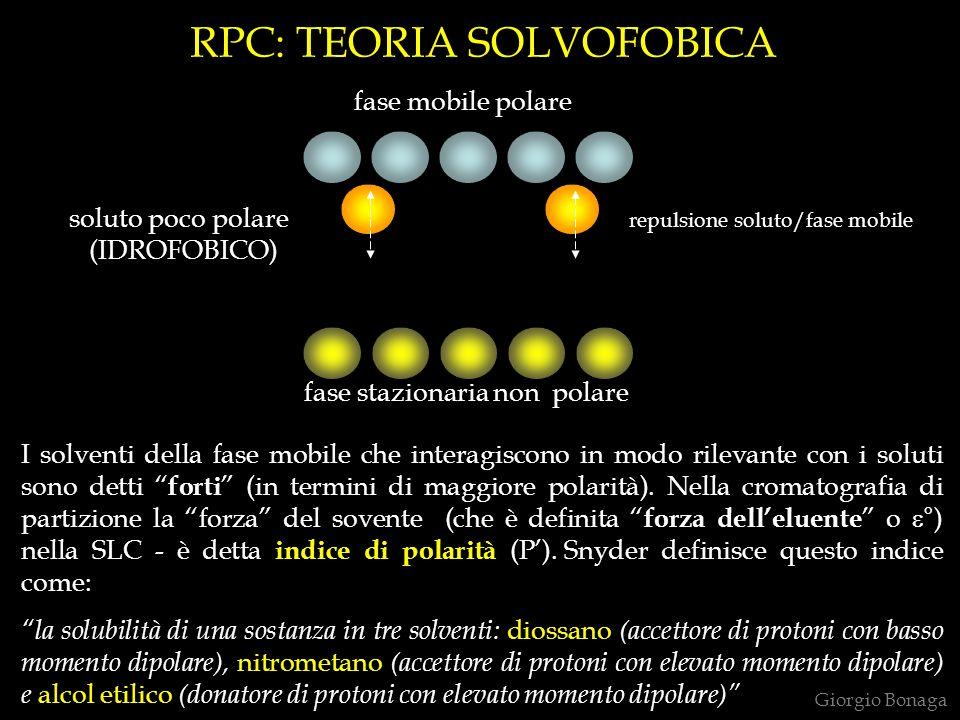 RPC: TEORIA SOLVOFOBICA