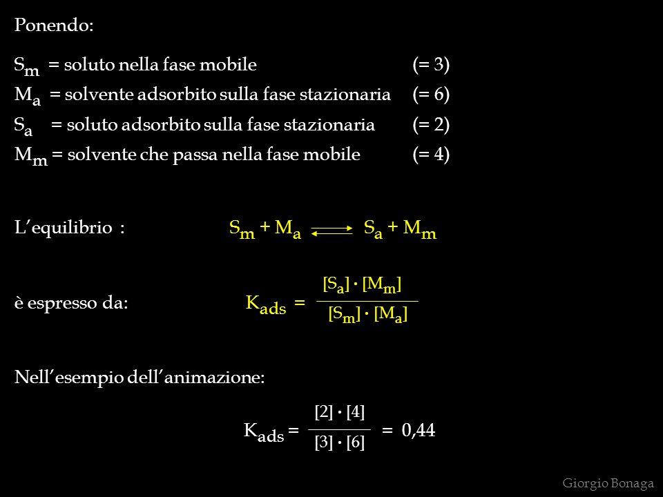 Sm = soluto nella fase mobile (= 3)