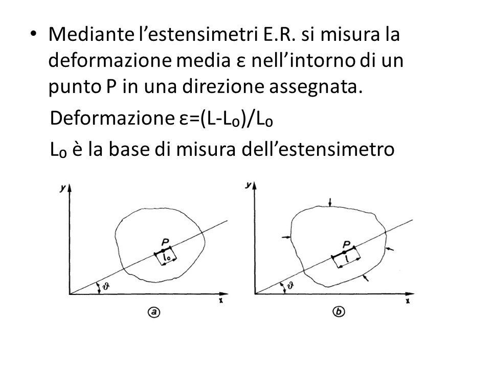Mediante l'estensimetri E. R