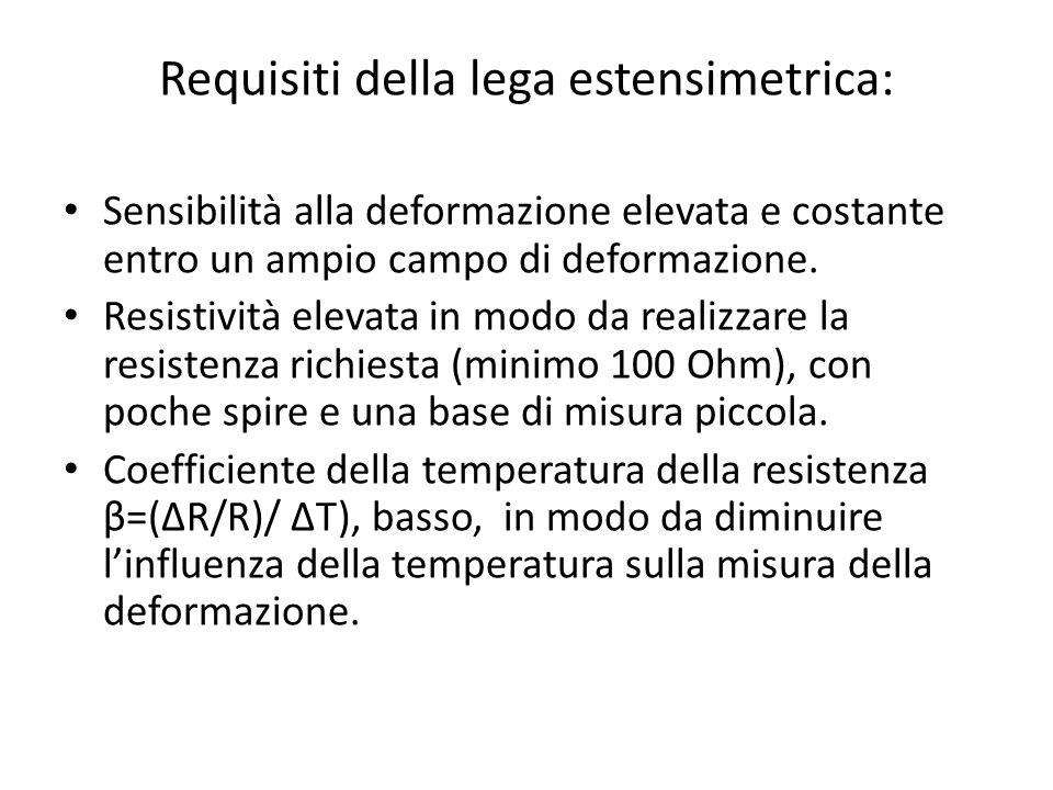 Requisiti della lega estensimetrica: