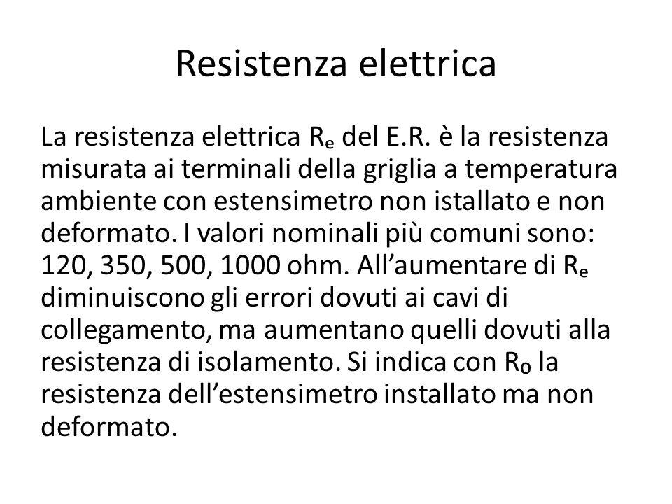 Resistenza elettrica