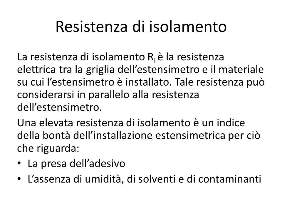Resistenza di isolamento