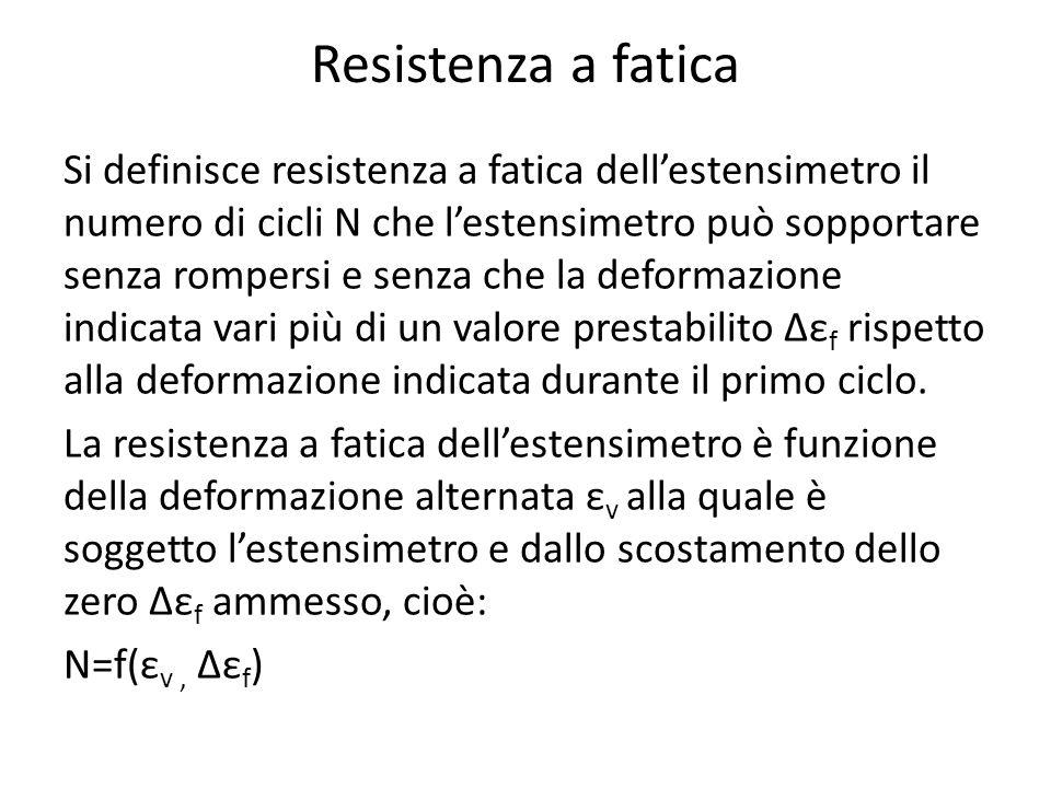 Resistenza a fatica