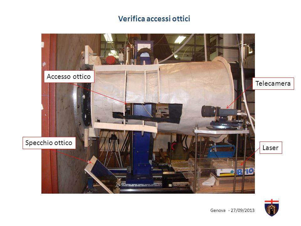 Verifica accessi ottici