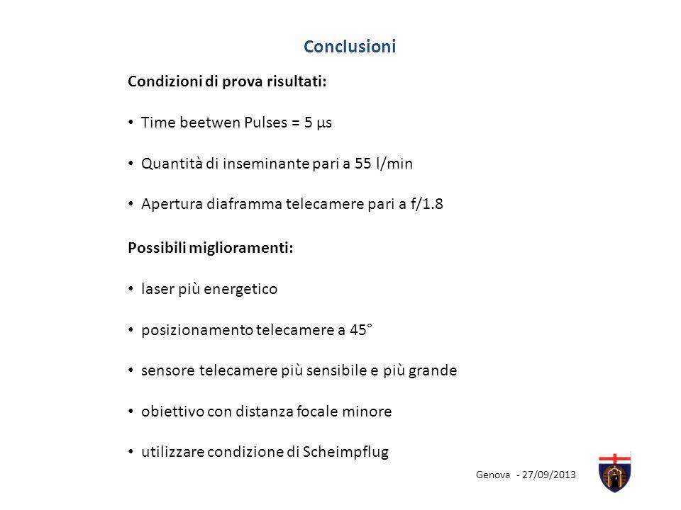Conclusioni Condizioni di prova risultati: Time beetwen Pulses = 5 µs