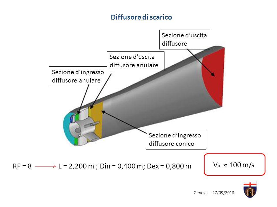 Diffusore di scarico RF = 8 L = 2,200 m ; Din = 0,400 m; Dex = 0,800 m