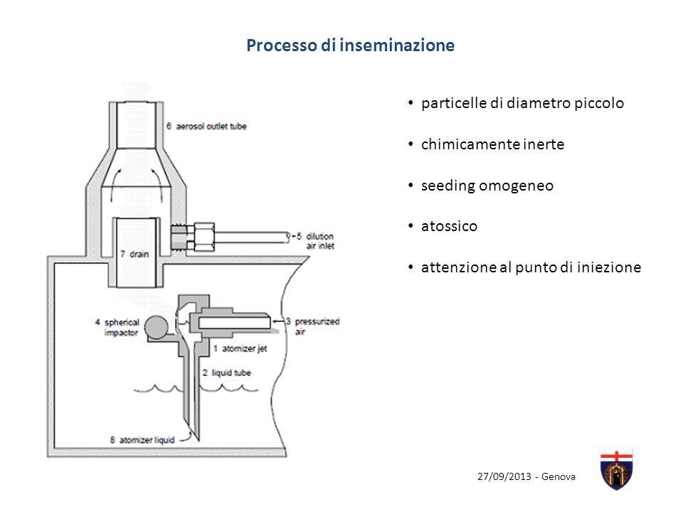 Processo di inseminazione