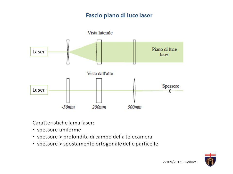 Fascio piano di luce laser