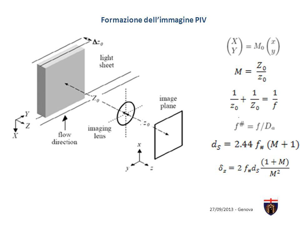 Formazione dell'immagine PIV