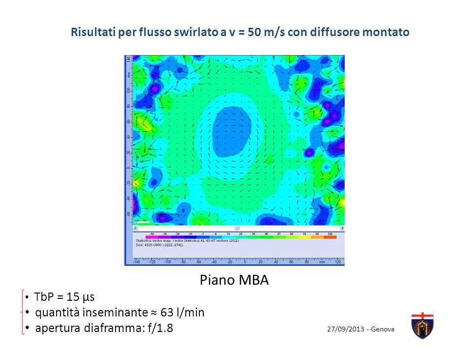 Risultati per flusso swirlato a v = 50 m/s con diffusore montato