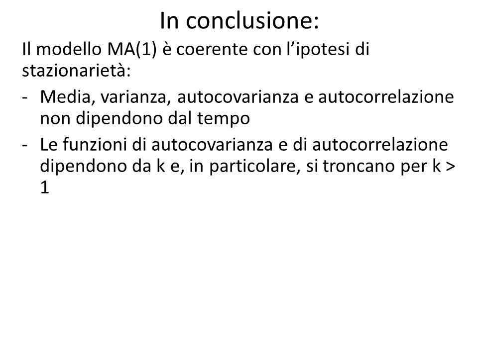 In conclusione: Il modello MA(1) è coerente con l'ipotesi di stazionarietà: