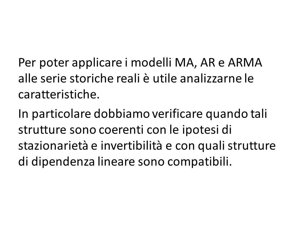 Per poter applicare i modelli MA, AR e ARMA alle serie storiche reali è utile analizzarne le caratteristiche.
