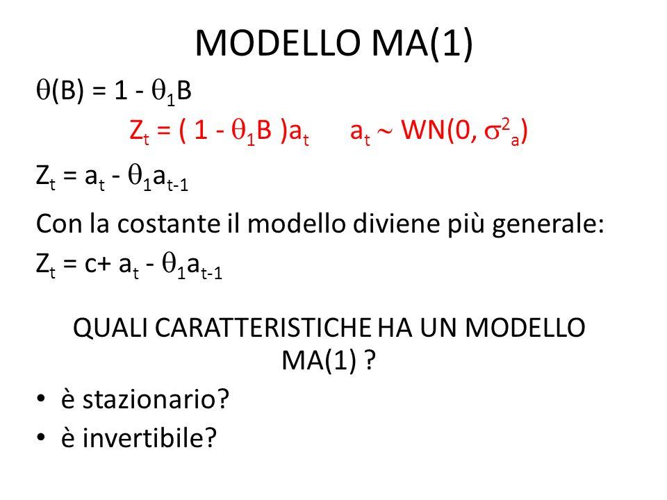QUALI CARATTERISTICHE HA UN MODELLO MA(1)
