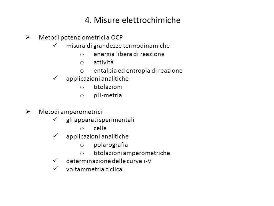 4. Misure elettrochimiche
