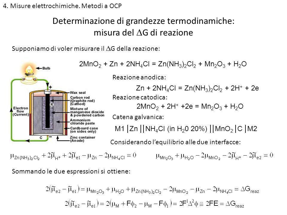 Determinazione di grandezze termodinamiche: misura del DG di reazione