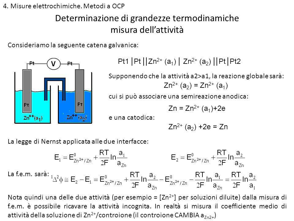 Determinazione di grandezze termodinamiche