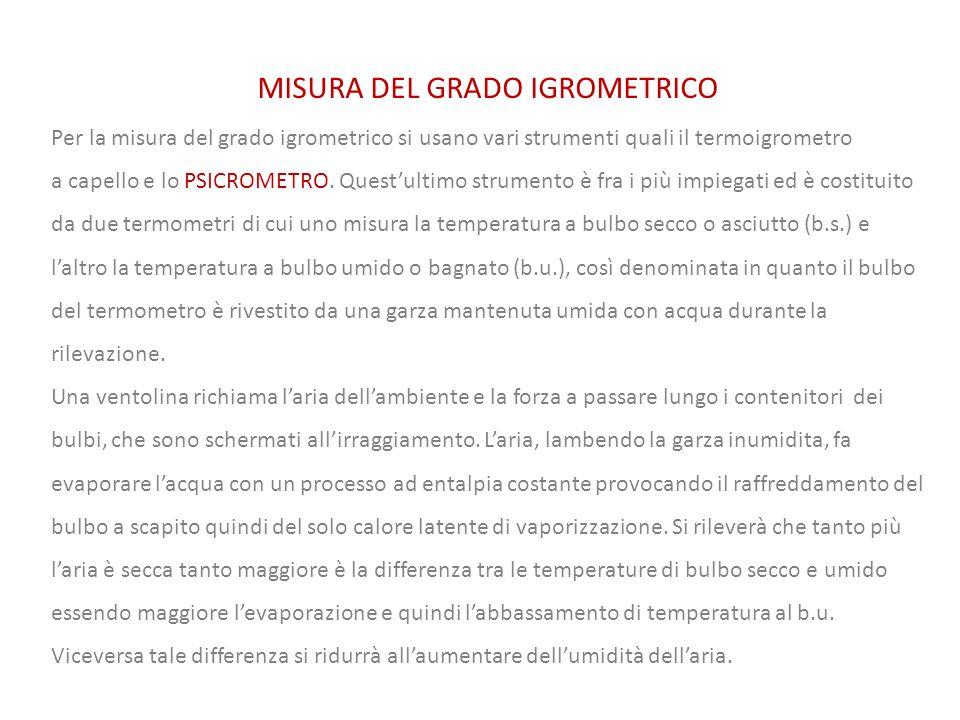 MISURA DEL GRADO IGROMETRICO