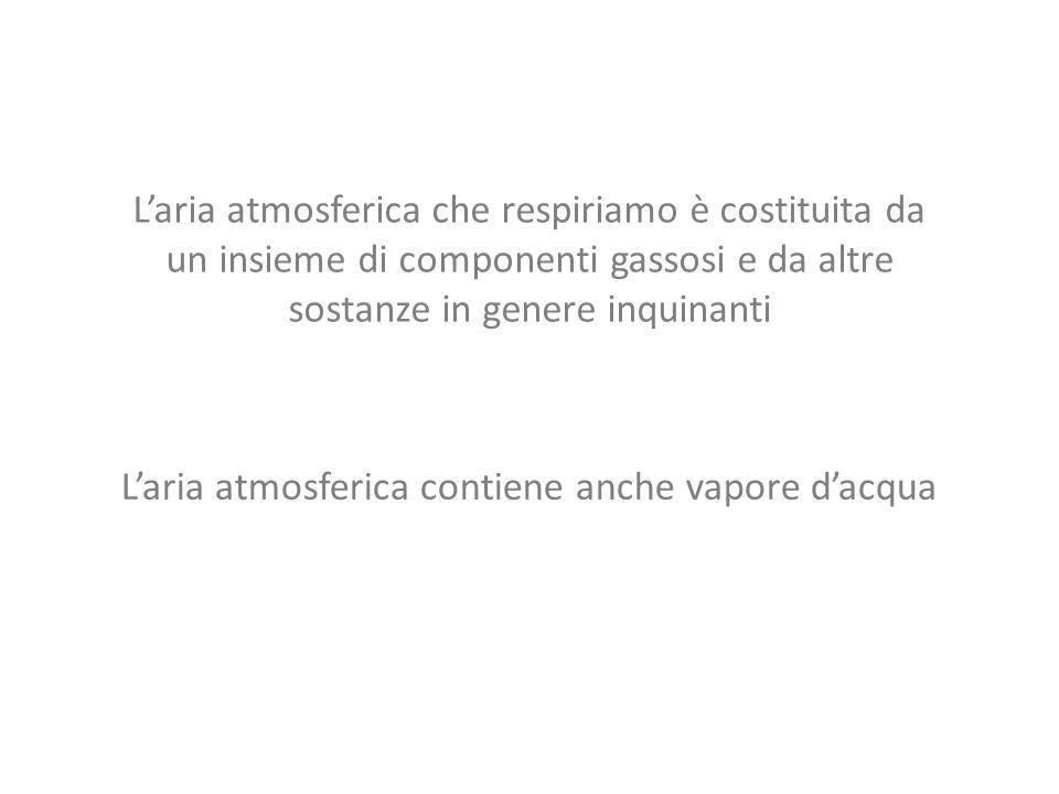 L'aria atmosferica contiene anche vapore d'acqua