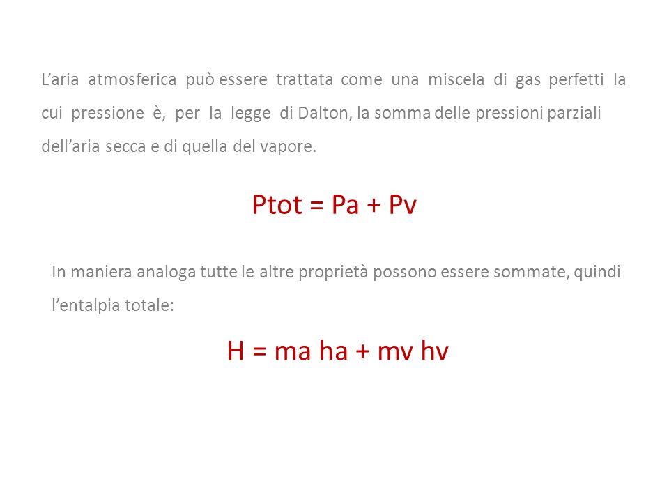 Ptot = Pa + Pv H = ma ha + mv hv