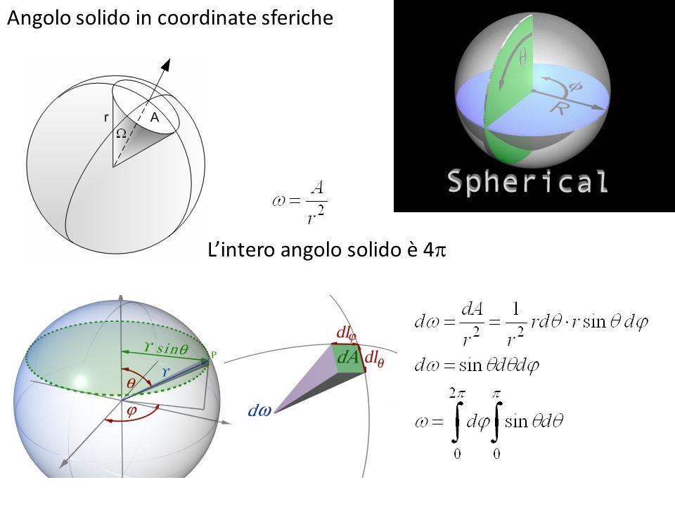 Angolo solido in coordinate sferiche
